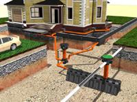 схема канализация в частном доме
