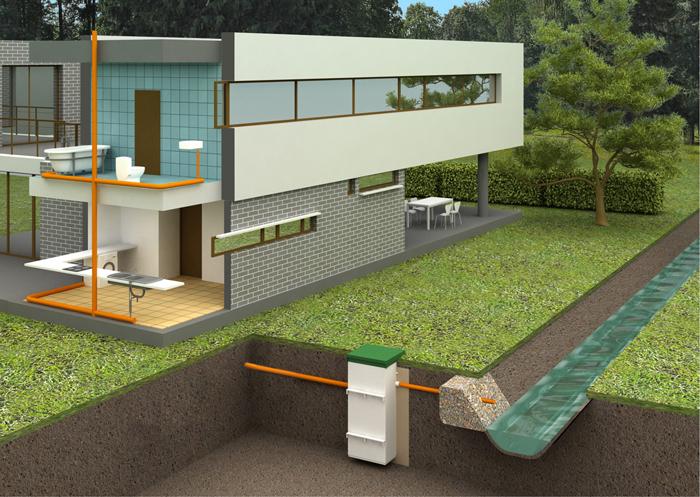 Станция биологической очистки для частного дома