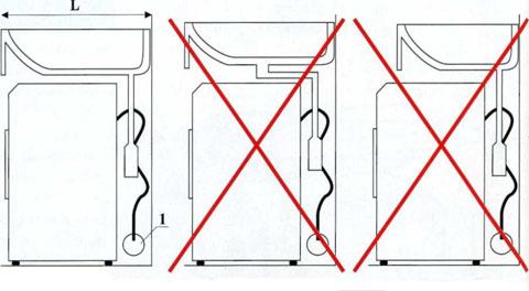 Устройство слива и размеры раковины над стиральной машинкой