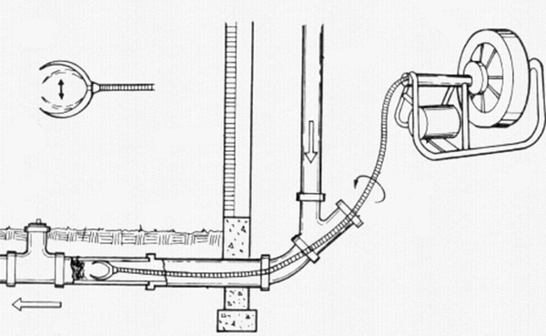 Механическая чистка канализации