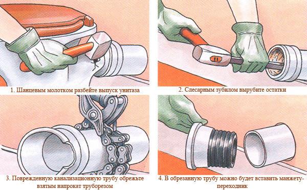 Схема демонтажа трубы унитаза