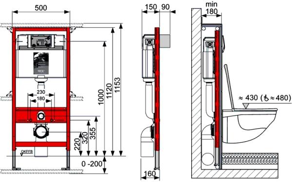 Схема монтажа унитаза навесного типа