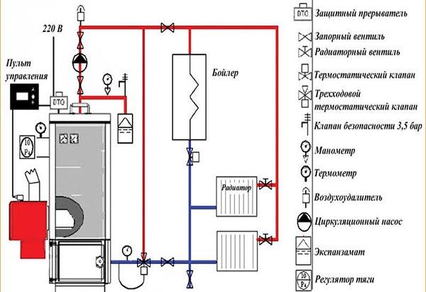 Безопасная установка угольного агрегата