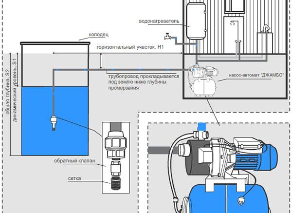 Установка гидроаккумулятора в колодец