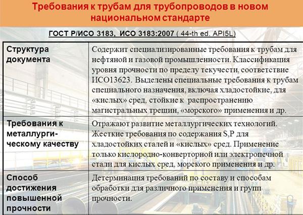 Международный стандарт ГОСТ Р ISO 3183-1-2007