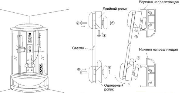 Схема монтажа дверей душевой кабины