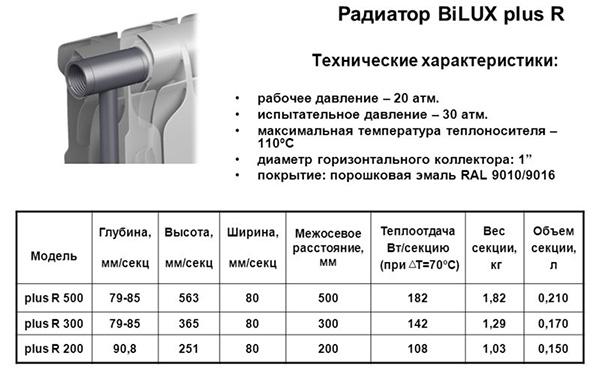 Технические характеристики батареи отопления