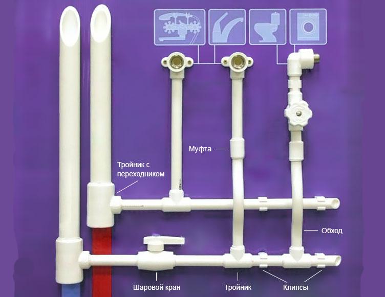 Классическая система водопроводных труб