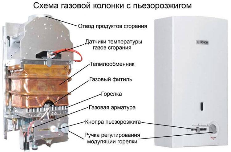 Газовый водонагреватель проточный