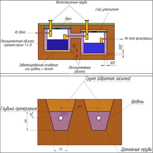 Схема установки еврокубов под септик под землей
