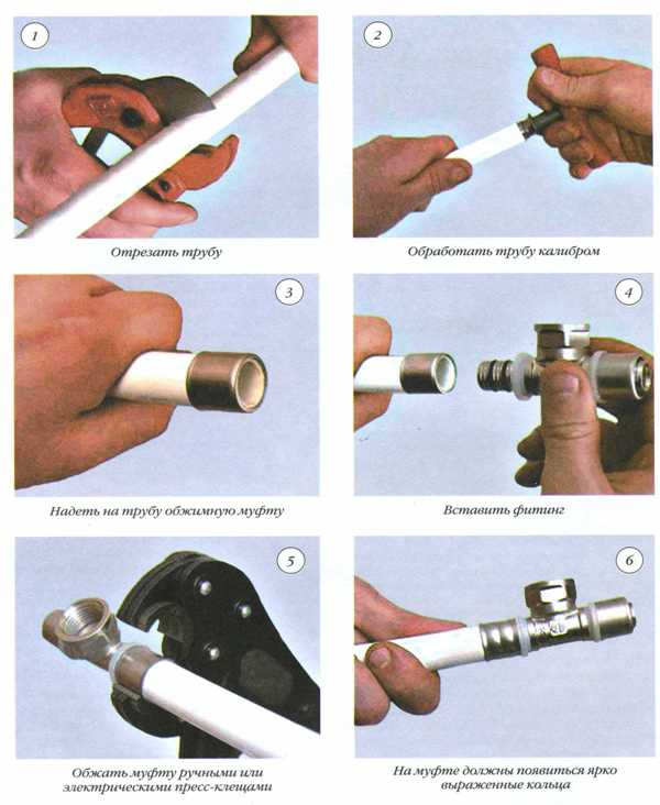 Инструкция по монтажу компрессионных фитингов
