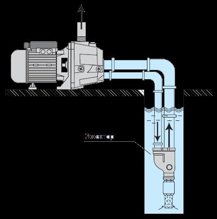 Выносной эжектор насосной станции