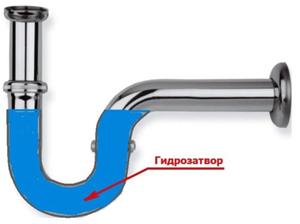 схема гидрозатвора в трубах
