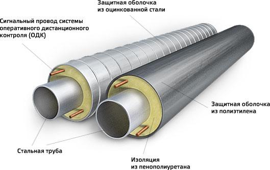 Утеплитель для труб из пенополиуретана в разрезе