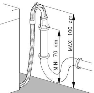 Установка сливного шланга в S-образное кольцо