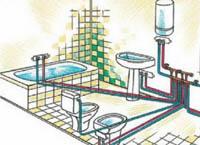 Виды разводки воды в загородном доме