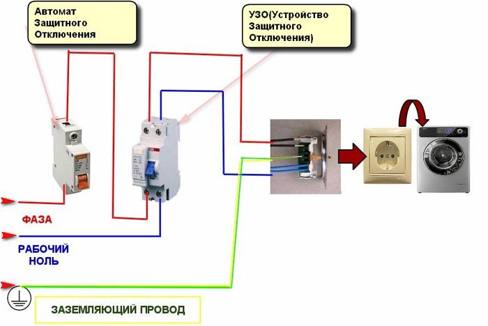 Схема подключения стиральной машинки к электосети