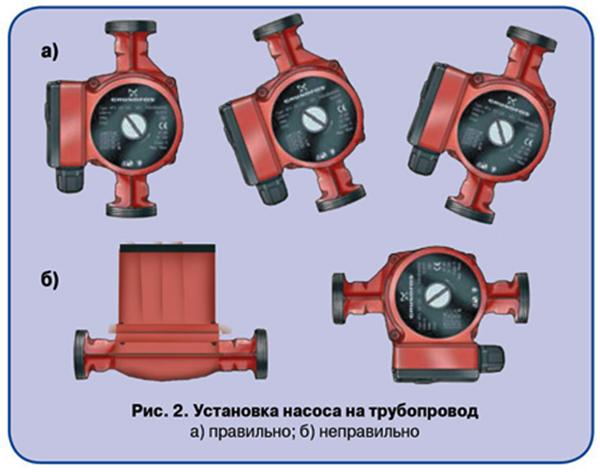 Установка насоса на трубопровод