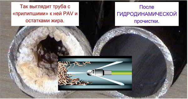 Термическая прочистка труб