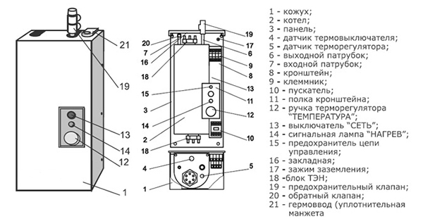 Конструкция водонагревателя с датчиками безопасности