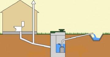 Схема банной канализации