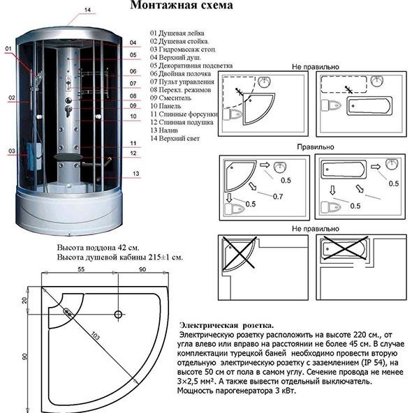 Пример инструкции по установке кабины