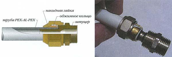 Стыковка металлопластиковых труб