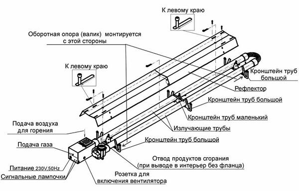 Инфракрасный газовый обогреватель - устройство