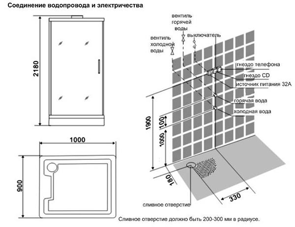 Схема соединения водопровода и электричества