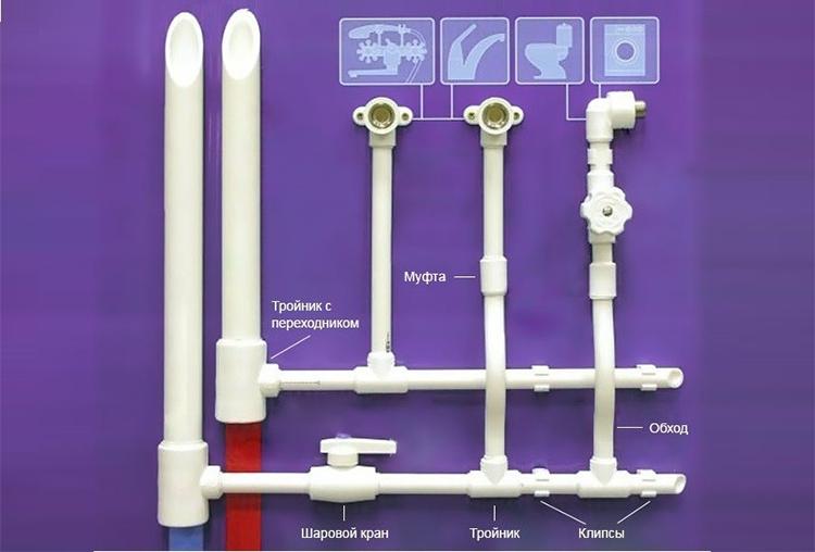 Устройство водопровода из ПП-труб своими руками
