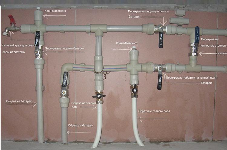 Коллекторная схема подключения труб