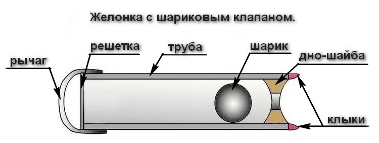 Желонка с шариковым клапаном