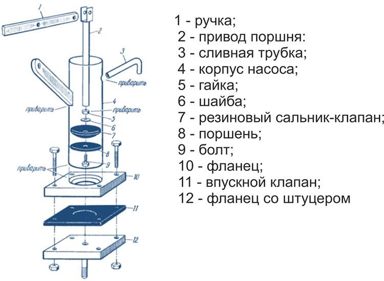 схема помпы водяной
